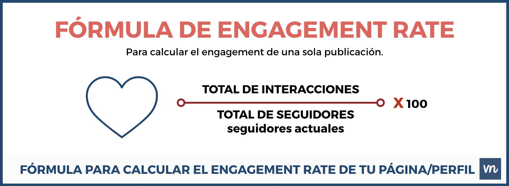 Fórmula engagement rate